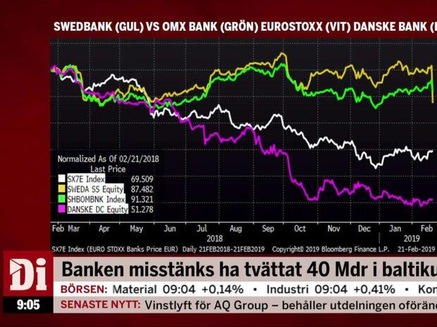 Swedbanks aktie fortsätter falla