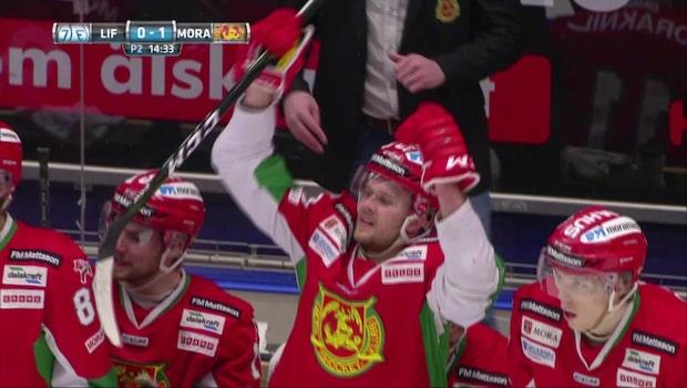 Highlights: Leksand-Mora 0-2