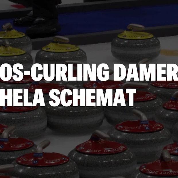 OS 2018 Schema för OS-Curling - Damer