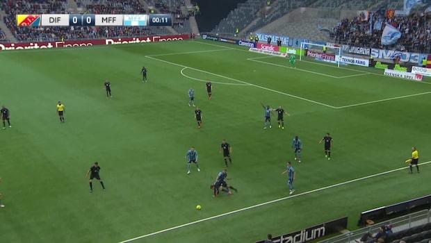 Highlights: Djurgården-Malmö