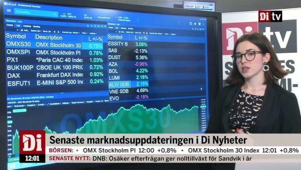 Di Nyheter 12.00 - Boliden och Essity i topp