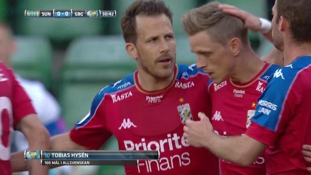 IFK:s drömstart – kross i första halvleken
