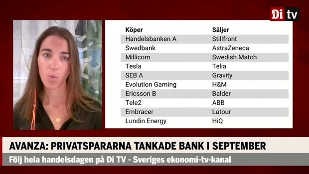 Avanza: Privatspararna tankade bank i september