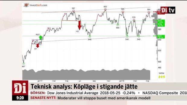 """Axelsson: """"Goda utsikter för fortsatt uppgång"""""""