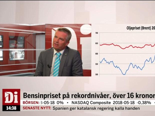 """Ekonomistudion 21 maj – """"Allt går åt fel håll för bensinkonsumenterna"""""""
