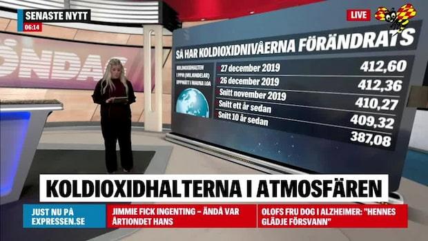 29 december: Så hög är koldioxidhalten i atmosfären
