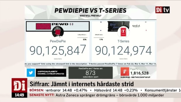 Dagens siffra: PewDiePie VS T-series