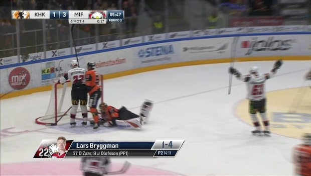 Highlights: Karlskrona-Malmö