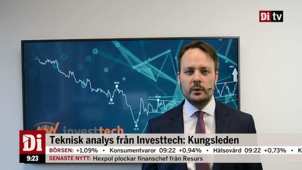 Teknisk analys: Stigande trendkanaler i Kungsleden