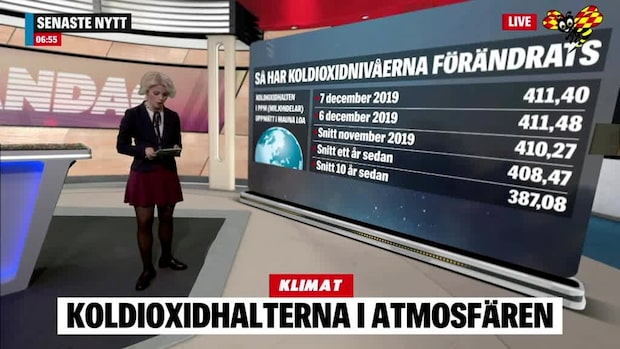 9 december: Så hög är koldioxidhalten i atmosfären