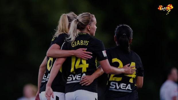 AIK:s drömstart 2020