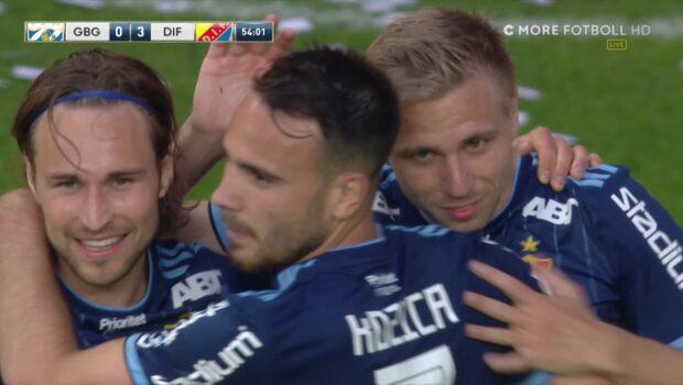 Höjdpunkter: Se alla mål mellan IFK-Göteborg och Djurgården