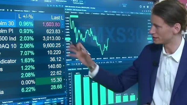 Börsöppning: Grön börs med cykliskt och verkstad i topp