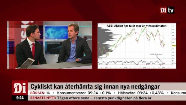 Börsanalys med Hansén och Elgemyr