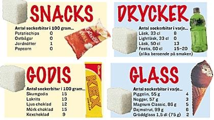 hur mycket socker innehåller blodpudding