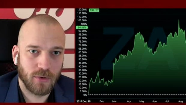 """Bråse om Zalando: """"Lite halvklen guidning för 2020"""""""
