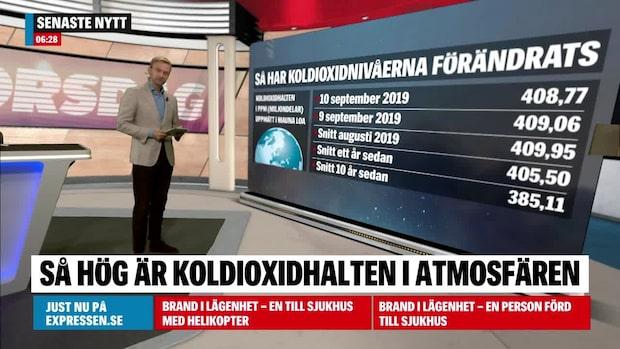 12 september: Så hög är koldioxidhalten i atmosfären